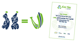 Eco ties