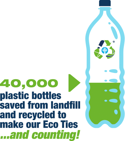 eco ties 40,000 bottle recycled